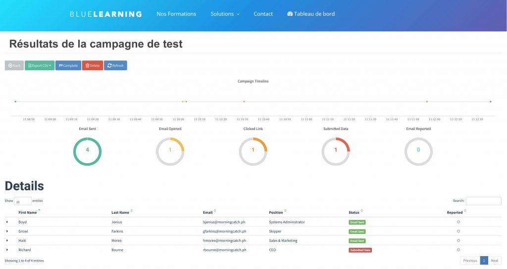 campagne test phishing hameconnage